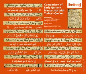 Perbandingan naskah Quran yang ditemukan dengan Quran yang ada saat ini.